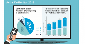 Astra TV-Monitor