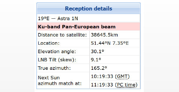 Satellitenpositionen