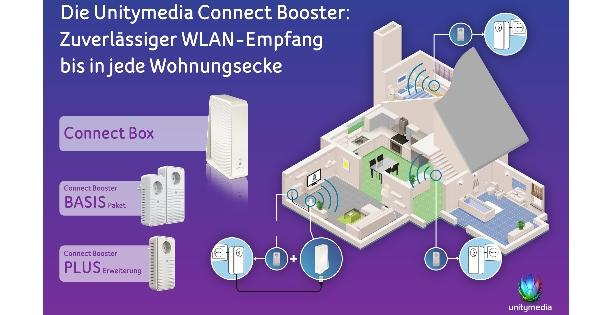 Unitymedia Connect Booster