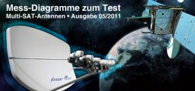 Messwerte Multi-SAT-Antennen 05/2011