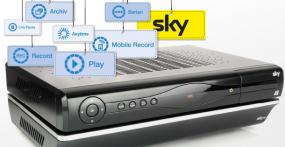 Sky+ HD-Receiver im Test